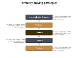 Inventory Buying Strategies Ppt Powerpoint Presentation Gallery Demonstration Cpb