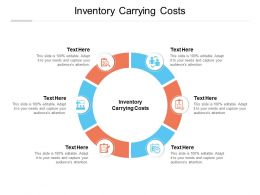 Inventory Carrying Costs Ppt Powerpoint Presentation Infographic Template Visuals Cpb