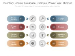 Inventory Control Database Example Powerpoint Themes