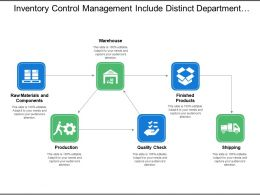 Inventory Control Management Include Distinct Department Services For Proper Work Flow