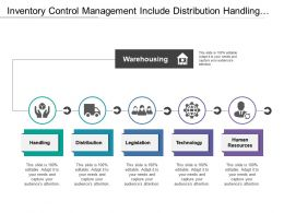 Inventory Control Management Include Distribution Handling And Management Of Order