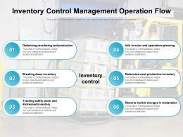 Inventory Control Management Operation Flow