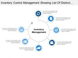Inventory Control Management Showing List Of Distinct Process Require For Proper Flow Of System