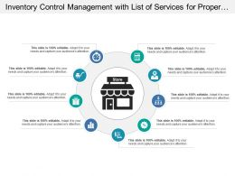 Inventory Control Management With List Of Services For Proper Flow Of Inventory Services