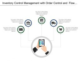 Inventory Control Management With Order Control And Flow Of Services