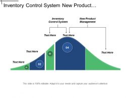 Inventory Control System New Product Management Organisation Chart Cpb
