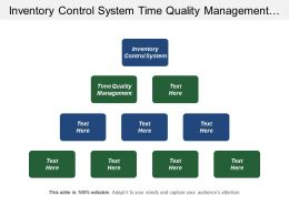 Inventory Control System Time Quality Management Marketing Techniques Cpb