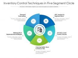 Inventory Control Techniques In Five Segment Circle