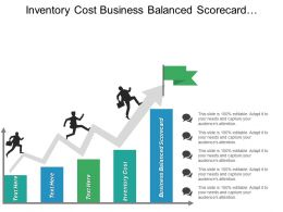 Inventory Cost Business Balanced Scorecard Management Training Programs Cpb