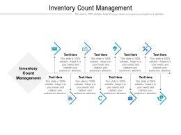 Inventory Count Management Ppt Powerpoint Presentation Slides Designs Cpb