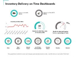 Inventory Delivery On Time Dashboards Ppt Powerpoint Presentation Summary Clipart