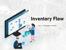 Inventory Flow Analysing Production Management Planning Process Customer Documents