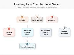 Inventory Flow Chart For Retail Sector