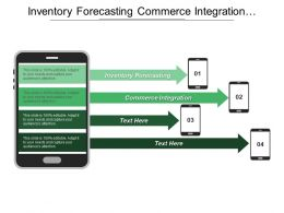 Inventory Forecasting Commerce Integration Wholesalers Distribution Retail Commerce