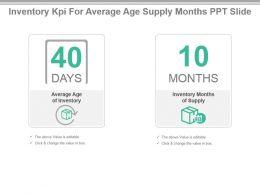 Inventory Kpi For Average Age Supply Months Ppt Slide