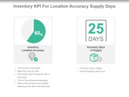Inventory Kpi For Location Accuracy Supply Days Powerpoint Slide