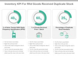 inventory_kpi_for_rfid_goods_received_duplicate_stock_ppt_slide_Slide01