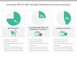 Inventory Kpi For Sell Through Total Stock Inventory Accuracy Presentation Slide