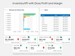 Inventory KPI With Gross Profit And Margin