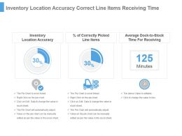 Inventory Location Accuracy Correct Line Items Receiving Time Ppt Slide