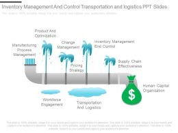 Inventory Management And Control Transportation And Logistics Ppt Slides