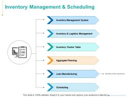 Inventory Management And Scheduling Aggregate Planning Lean Manufacturing Ppt Powerpoint Presentation