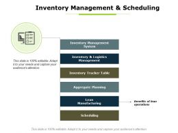 Inventory Management And Scheduling Planning Ppt Powerpoint Presentation Diagrams