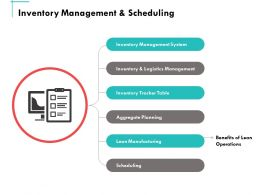 Inventory Management And Scheduling Ppt Powerpoint Presentation Summary Designs