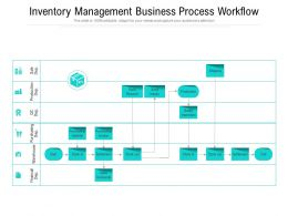 Inventory Management Business Process Workflow