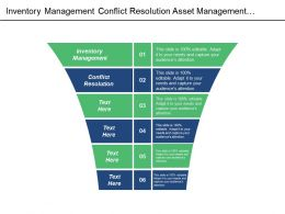 Inventory Management Conflict Resolution Asset Management Project Management Cpb