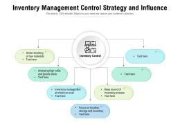 Inventory Management Control Strategy And Influence