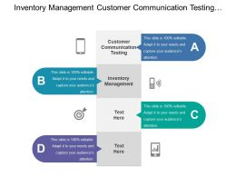 Inventory Management Customer Communication Testing Customer Experience Advertising Research