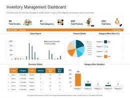 Inventory Management Dashboard Management Control System MCS Ppt Background