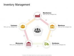 Inventory Management Distributors Sustainable Supply Chain Ppt Formats