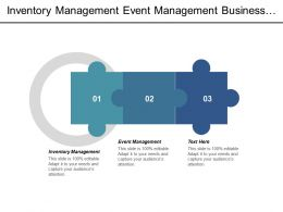 Inventory Management Event Management Business Continuity Trading Strategy Cpb