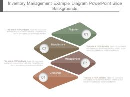 Inventory Management Example Diagram Powerpoint Slide Backgrounds