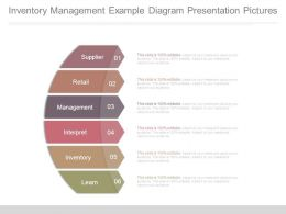 Inventory Management Example Diagram Presentation Pictures