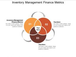 Inventory Management Finance Metrics Ppt Powerpoint Presentation Styles Display Cpb