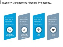 Inventory Management Financial Projections Analysis Human Resource Management Cpb