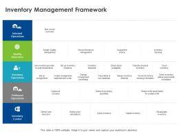 Inventory Management Framework Ppt Powerpoint Presentation Infographics Slides