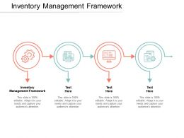 Inventory Management Framework Ppt Powerpoint Presentation Styles Guidelines Cpb