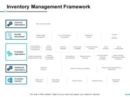 Inventory Management Framework Ppt Show Master Slide