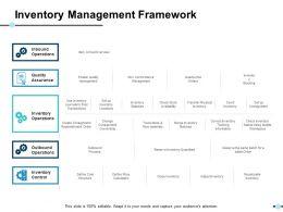 Inventory Management Framework Ppt Show Master Slide