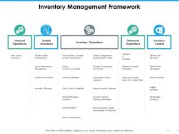 Inventory Management Framework Ppt Styles Graphics Template