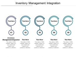 Inventory Management Integration Ppt Powerpoint Presentation File Mockup Cpb