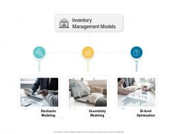 Inventory Management Models Supply Chain Management And Procurement Ppt Icons