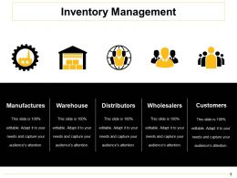 Inventory Management Powerpoint Presentation Examples