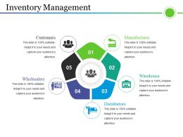 Inventory Management Powerpoint Slide Deck Samples