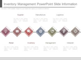 Inventory Management Powerpoint Slide Information