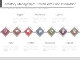 Inventory Management Powerpoint Slide Information